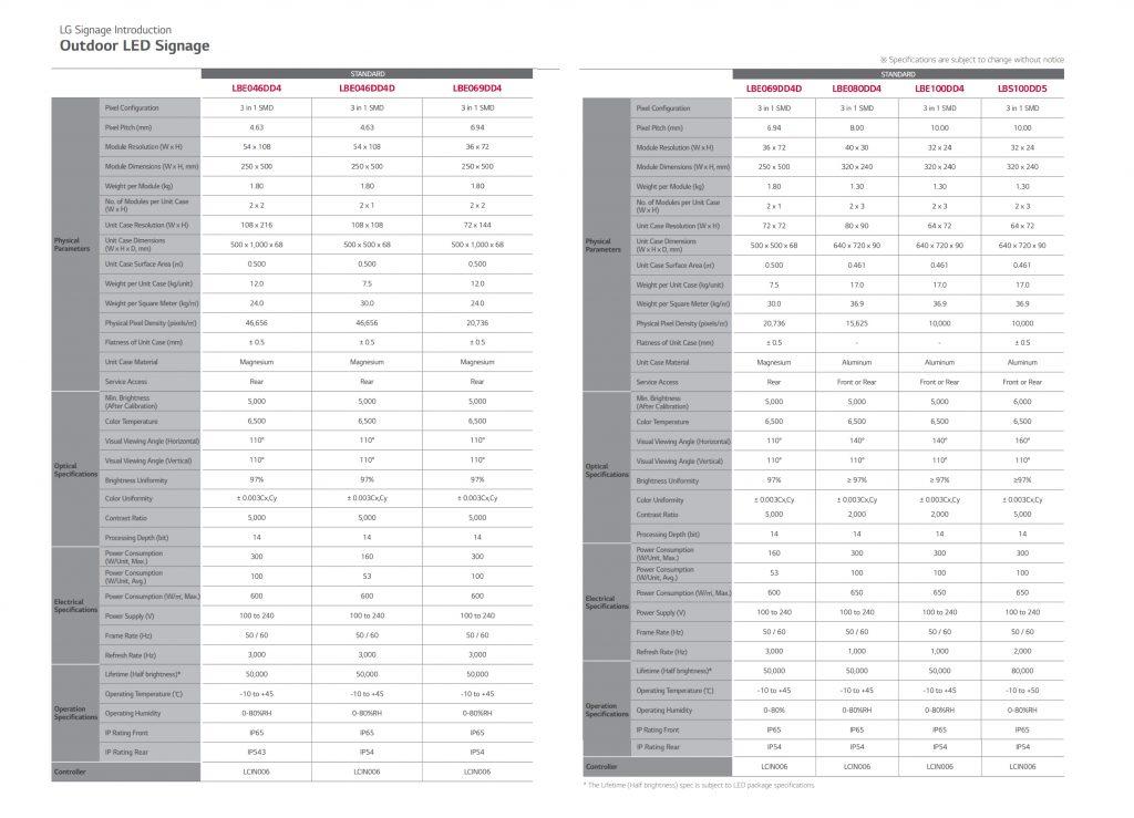 LG-Spesification-standart-2-